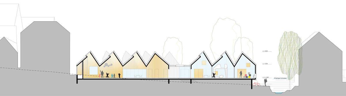 Schnittzeichnung vom Entwurf für den Wettbewerb Kindergarten Retzbach vom Bermüller+Niemeyer Team.