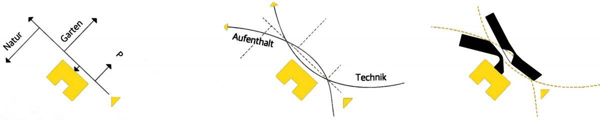 Piktogramm für die Entwurfsentwicklung der Aufenthalts- und Technikräume für die neuen Gebäude am See.