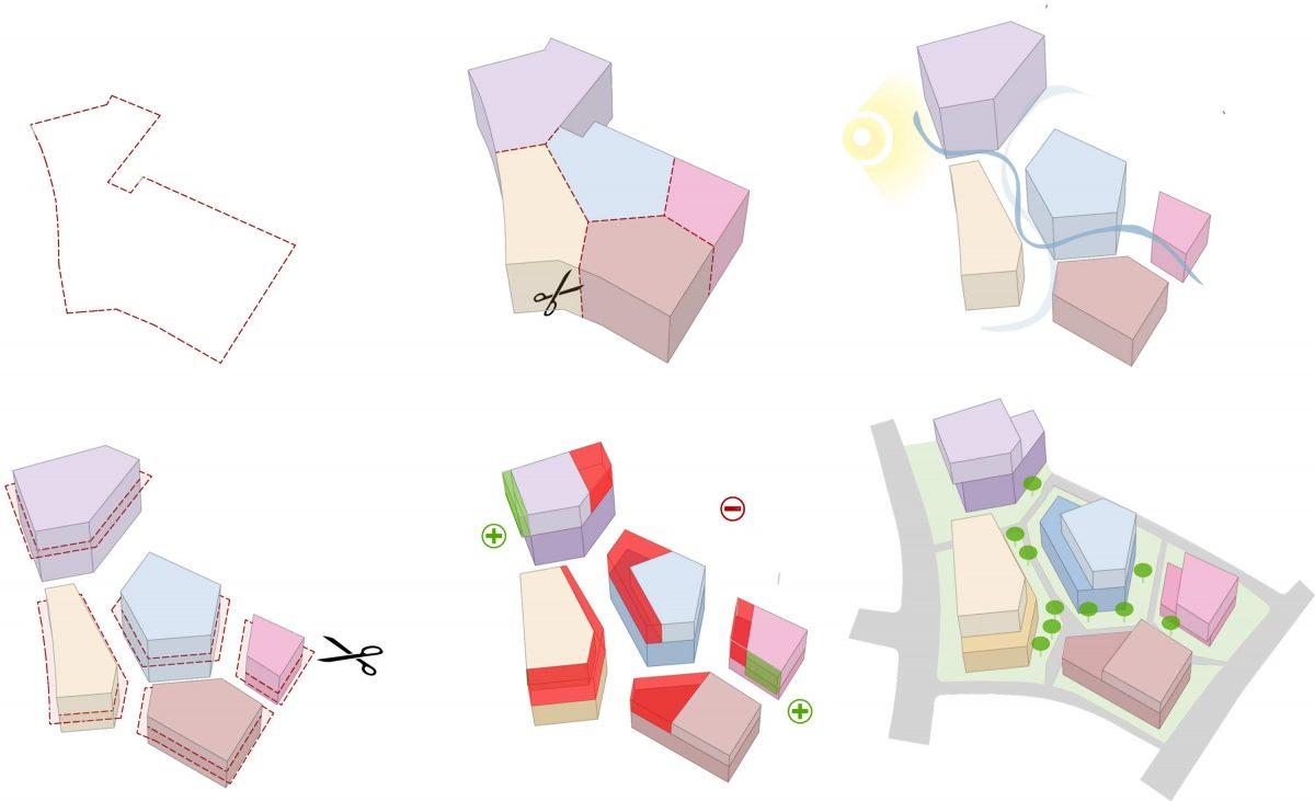 Piktogramm ueber den Entwurfsprozess vom neuen Wohnquartier Carlina Park.